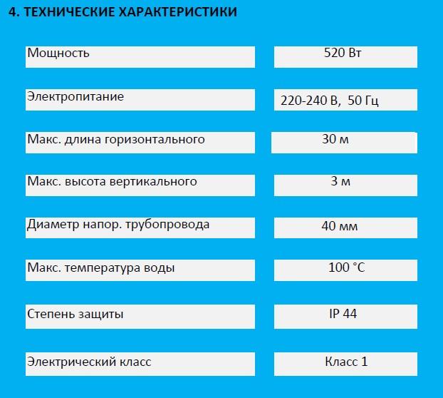 Технические характеристики SIBARI